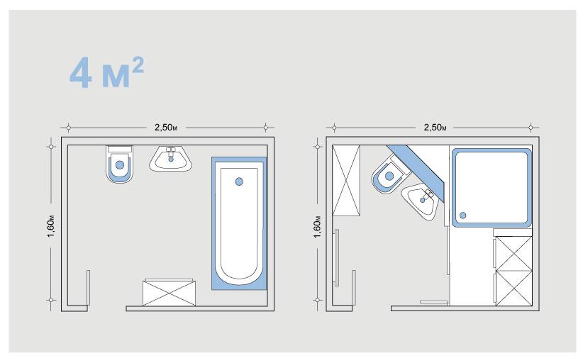 Планировка малогабаритного помещения ванной комнаты
