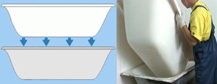 Реставрацию ванны лучше доверить специалисту для достижения качественного результата