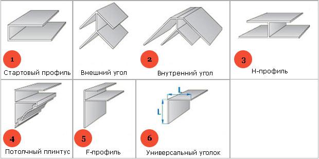 Пример необходимого материала