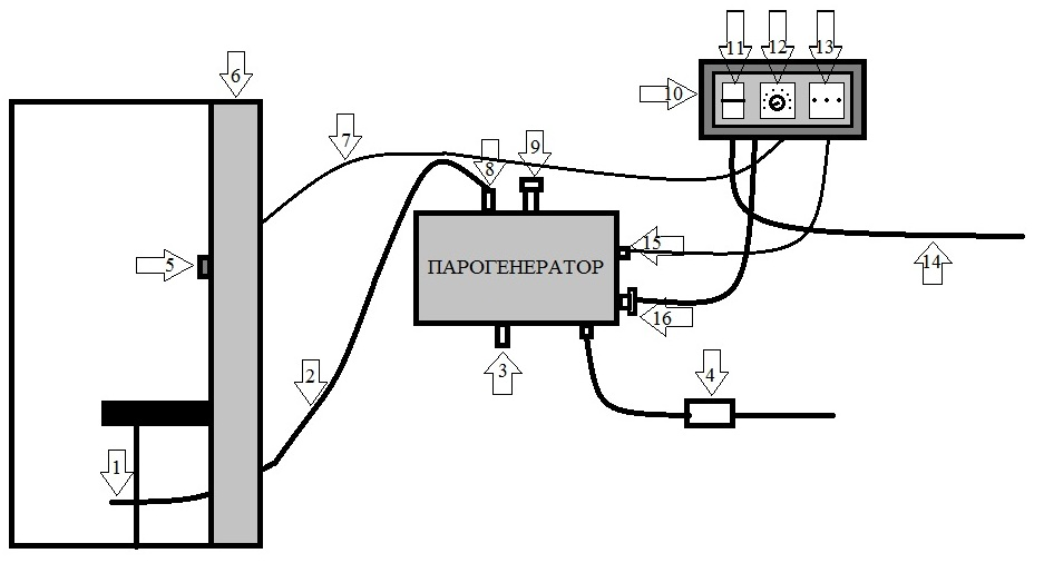 Схема парогенератора установки