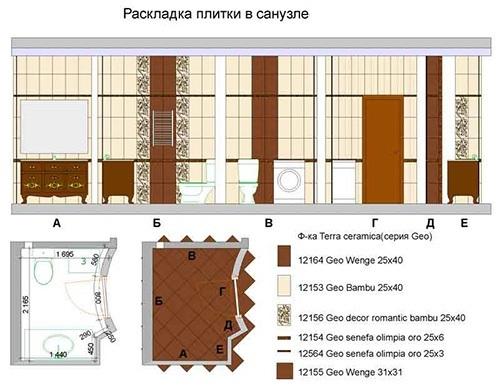 Разнообразные подходы к расположению плитки в ванной