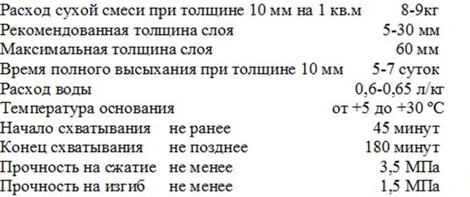 Пример расчета расхода материала
